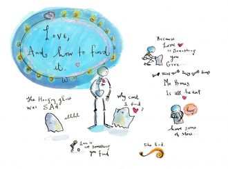 Love And How To Find It Copy 2