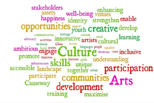 Complete our Community Arts mapping survey before 3rd November